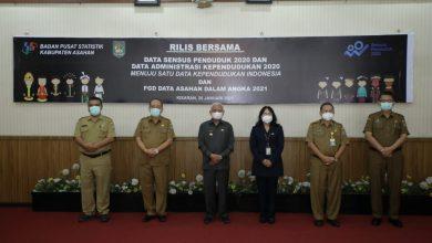 Photo of Bupati Asahan Rilis Bersama Data Sensus Penduduk dan Data Adminduk 2020